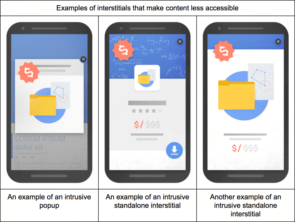Google Bad Interstitial Ad Examples