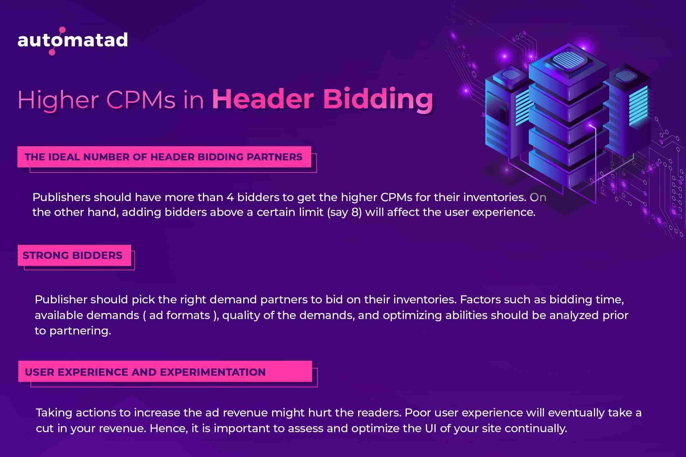 Higher CPMs in Header Bidding