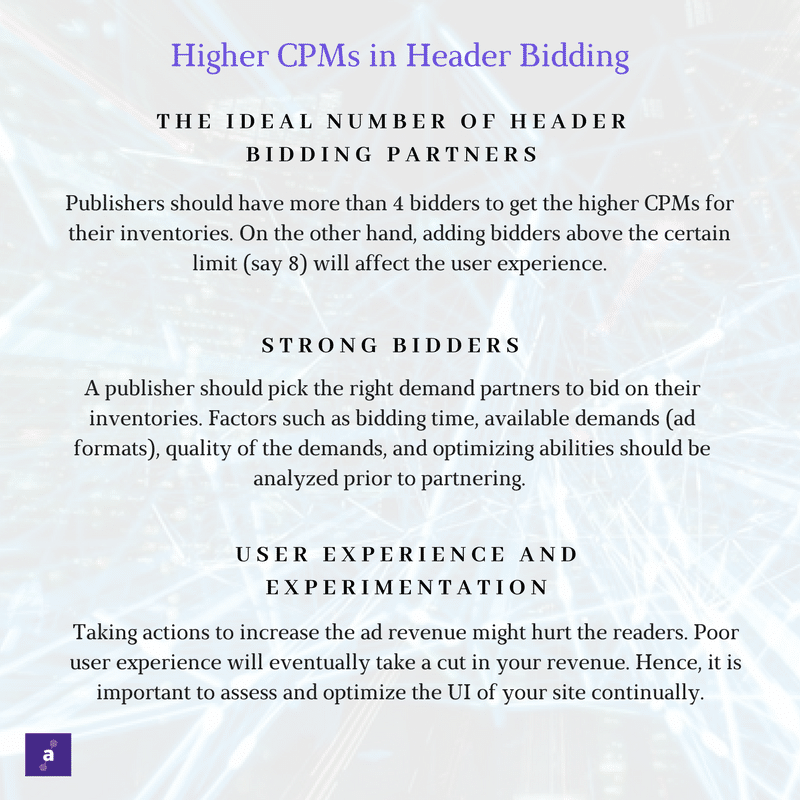Higher CPMs in Header Bidding