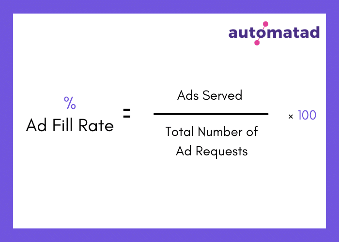Ad Fill Rate Formula