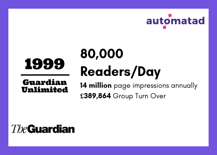 The Guardian 1999 Ad Revenue