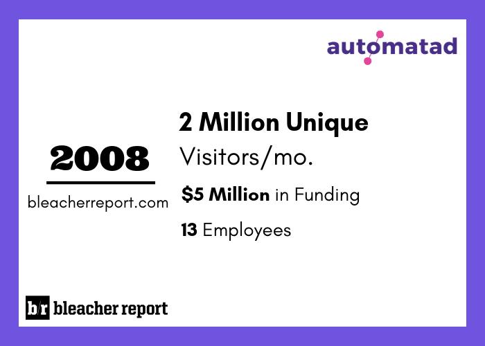 The Bleacher Report Revenue and Traffic 2008