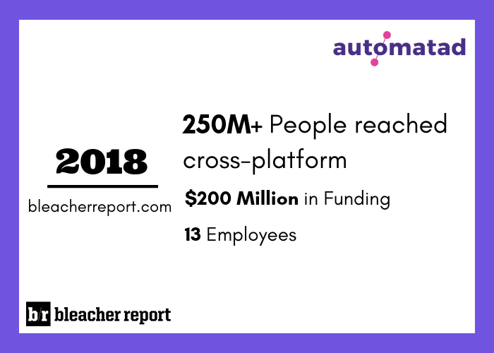 The Bleacher Report Traffic and Revenue 2018