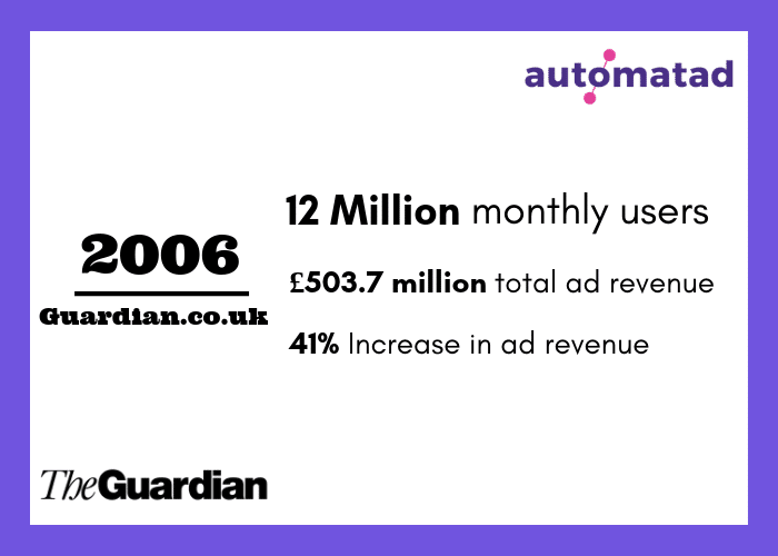 The Guardian - 2006 Ad Revenue Stats