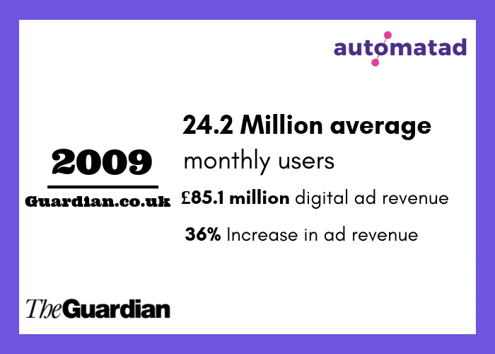 The Guardian - 2009 Ad Revenue Stats
