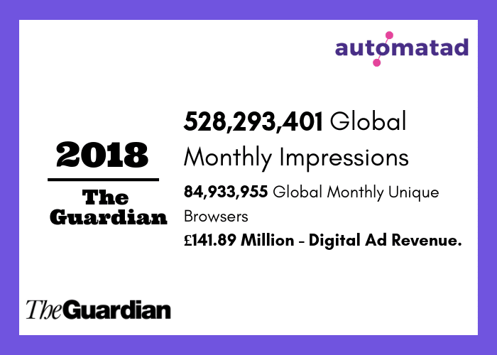 The Guardian - 2018 Ad Revenue Stats
