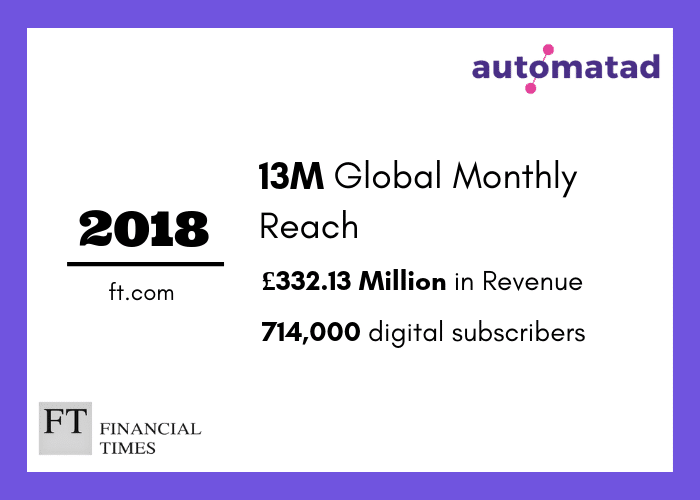 Financial Times Traffic and Revenue - 2018