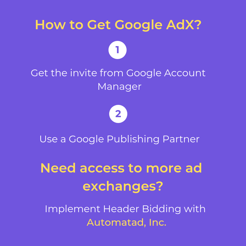 Access to Google AdX