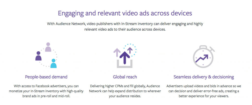 Facebook Video Network
