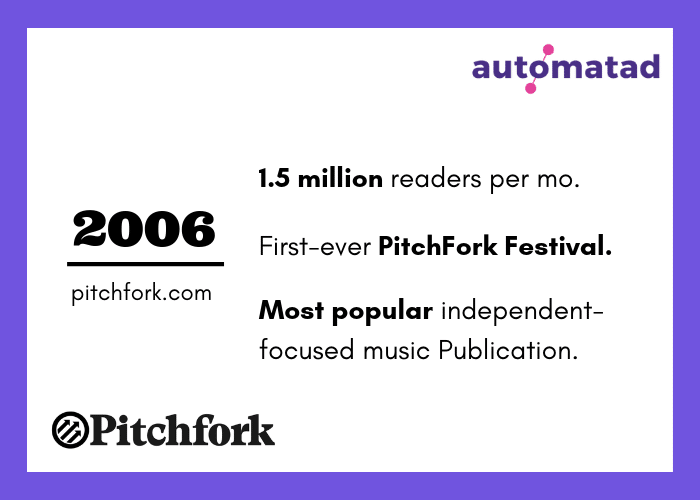 Pitchfork 2006 Traffic Stats