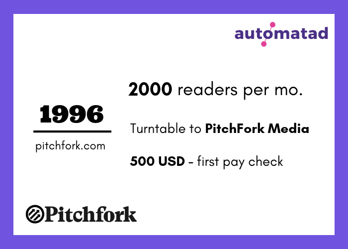 Pitchfork Media 1996 Stats