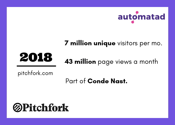 Pitchfork Traffic and Ad Revenue