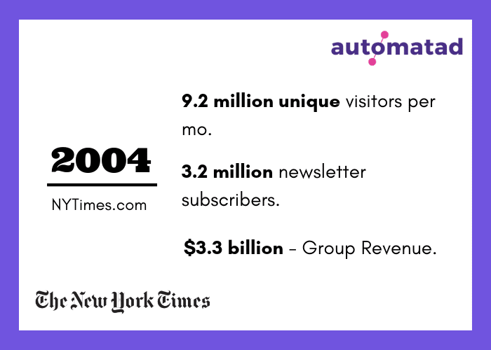 NYTimes 2004 traffic and revenue stats