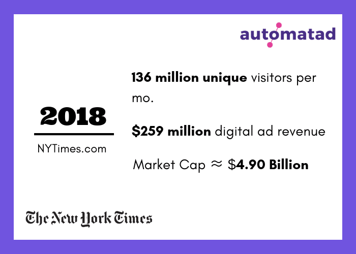 NYTimes traffic and revenue in 2018