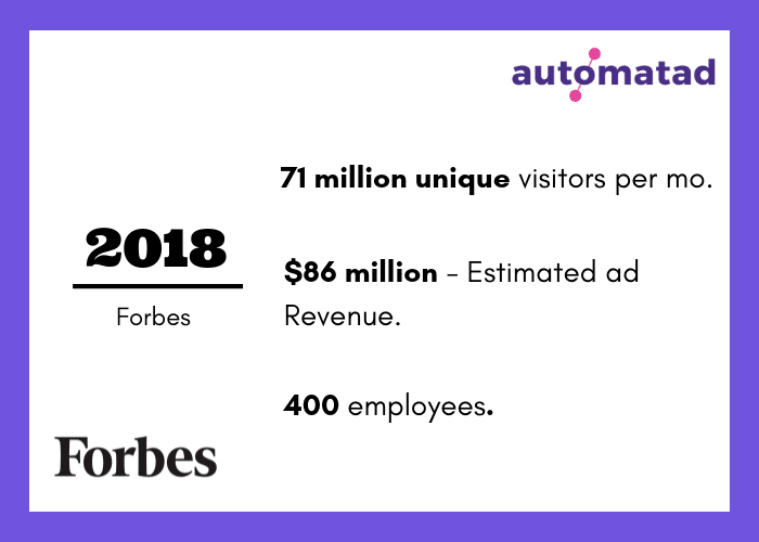Forbes 2018 Traffic and Revenue