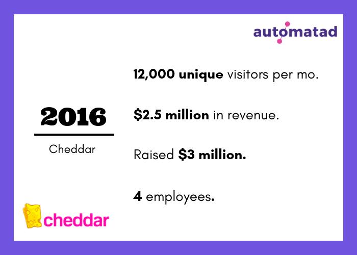 Cheddar.com traffic and revenue - 2016