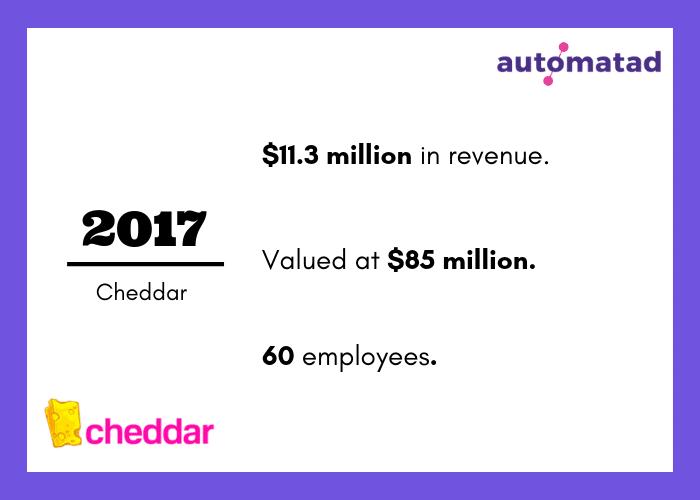 Cheddar.com traffic and revenue -2017