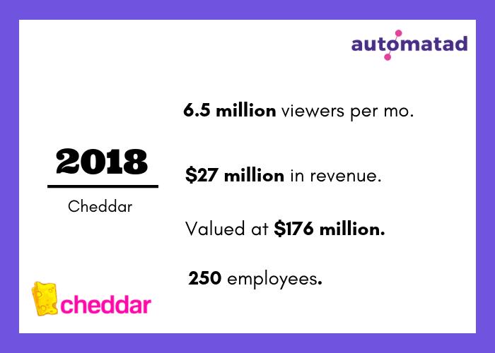 Cheddar.com traffic and revenue - 2018