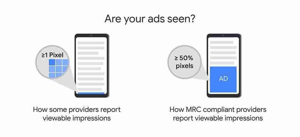 MRC viewability definition