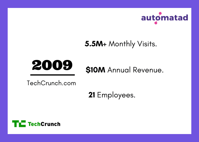 TechCrunch Revenue 2009