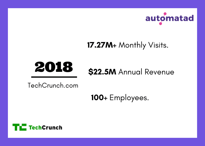 TechCrunch Revenue 2018