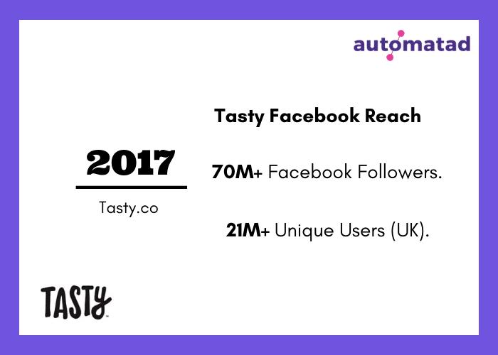 Tasty Facebook Reach