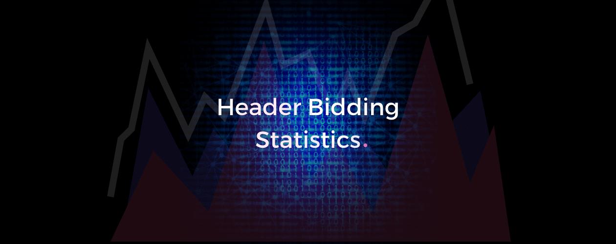Header Bidding Statistics
