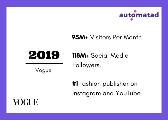 Vogue Traffic in 2019