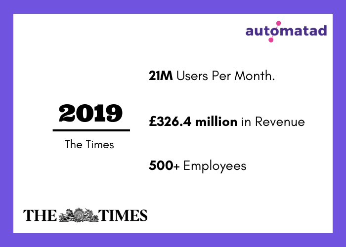 The Times in 2019