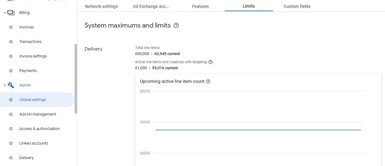 Line item limit in GAM