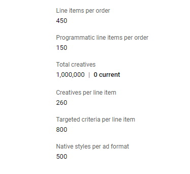 line items limit in google ad manager