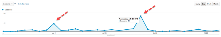 bot traffic in google analytics