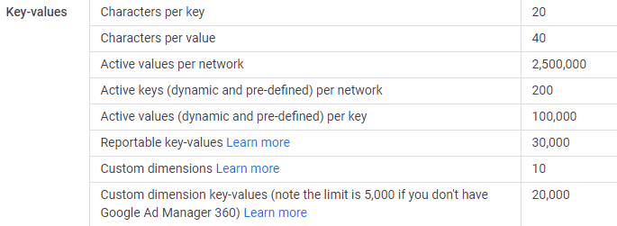 Key-value limit in GAM