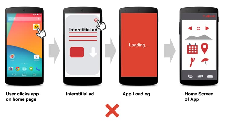 Interstitial ad when user opens an app