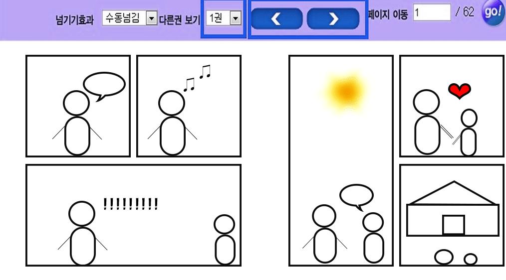 Canvas where artists drew webtoons for the website