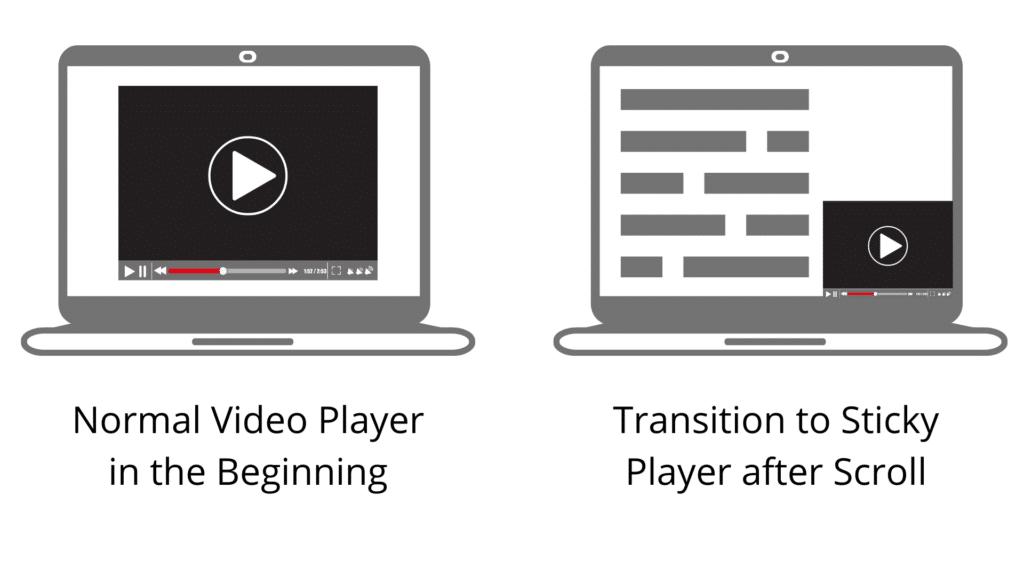 Sticky Video Player AUtomatad