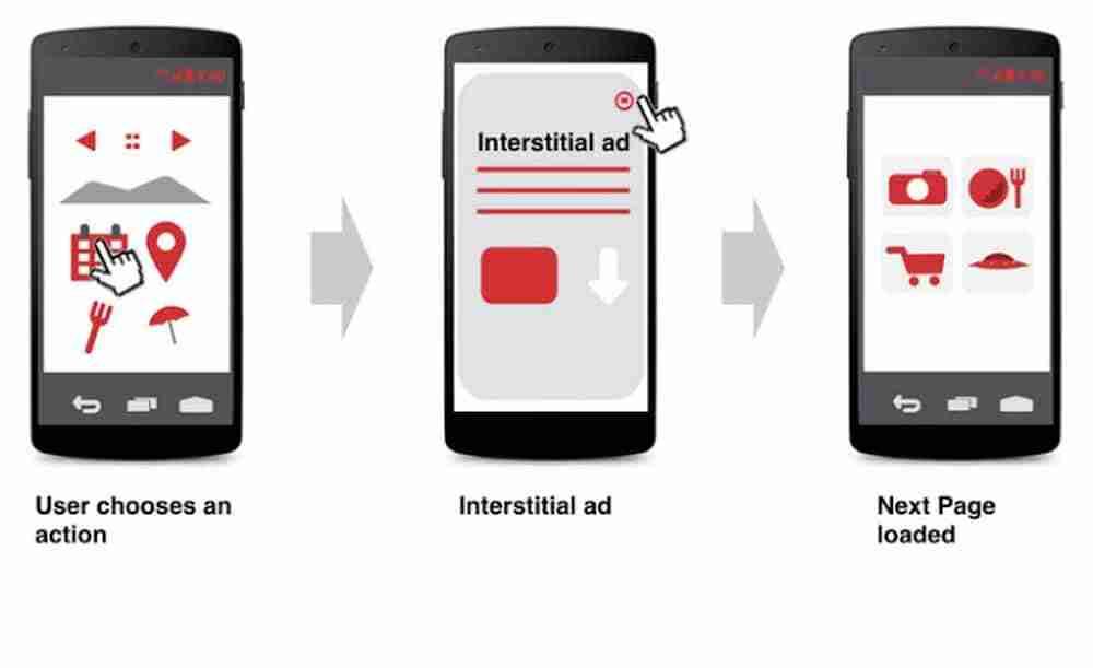 interstitial video ads