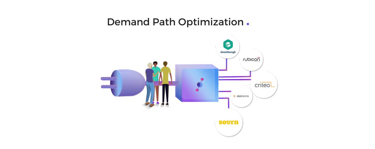 Demand Path Optimization