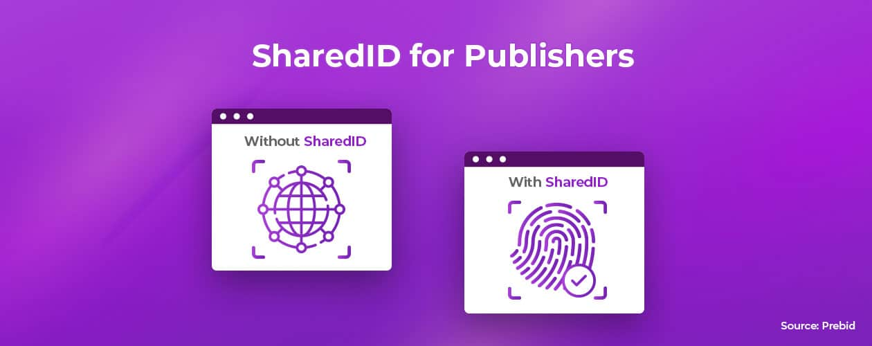 SharedID