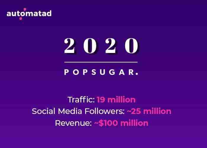 PopSugar Growth 2020