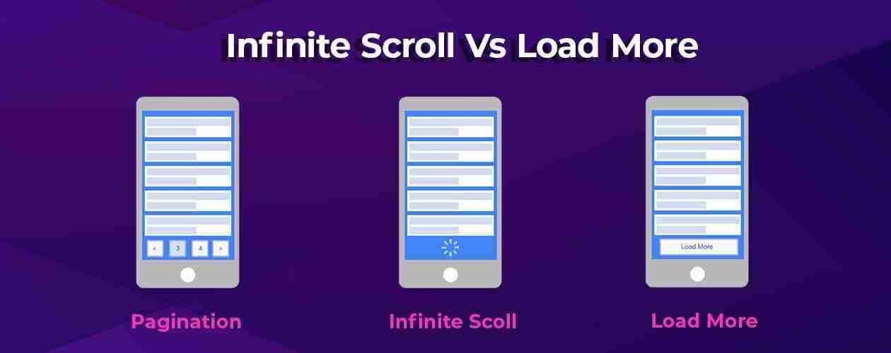 Infinite Scroll vs Load More