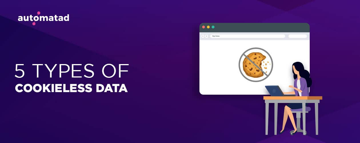Cookieless Data for Publishers
