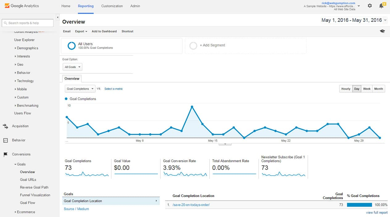 Goals Reports in Google Analytics