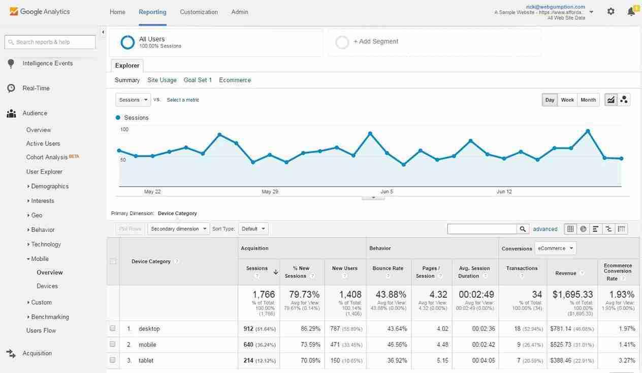 Mobile Report in Google Analytics